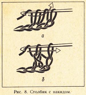 Вязание крючком для начинающих. Столбик с накидом