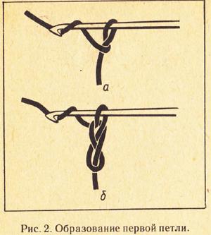 Вязание крючком для начинающих. Воздушная петля